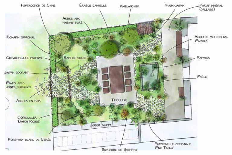 plan-aménagement-jardin-114
