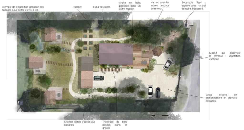 plan-amenagement-exterieur-terrasse